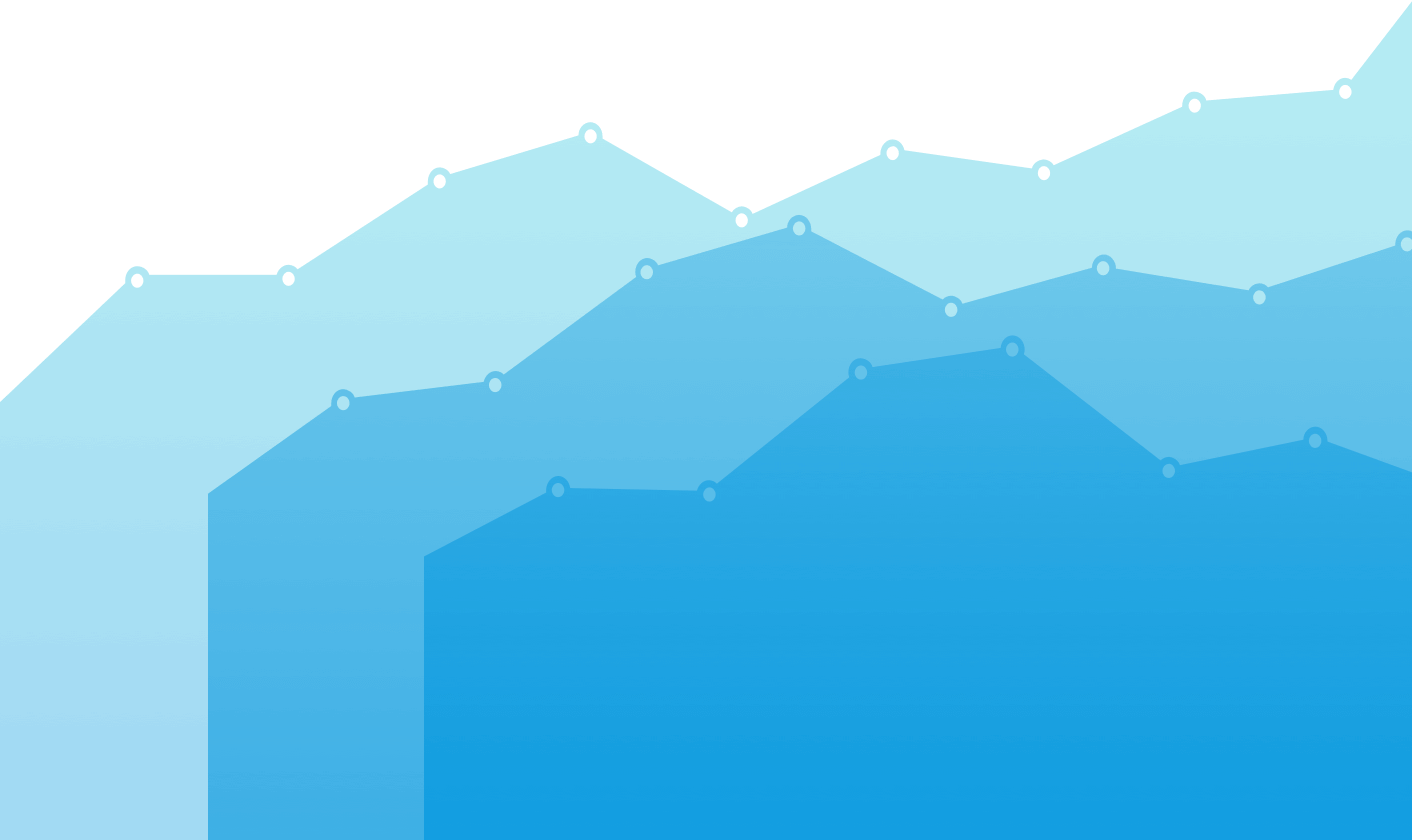 IP Geolocation Statistics | Whois XML API